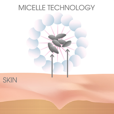 micellar-cleansers